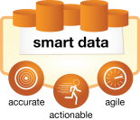 exelate-smart-data