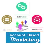 Subhakar_comments_ accounts based marketing